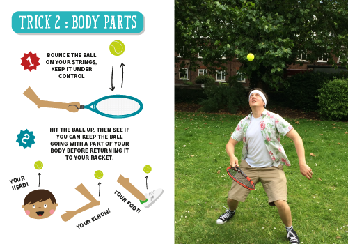 Tennis trick body parts